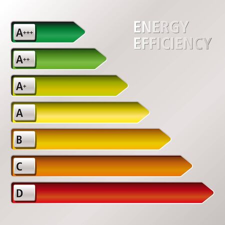consumo energia: grafico a barre relativo risparmio energetico e basso consumo energetico