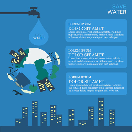 save the earth: Save Water, Save Earth