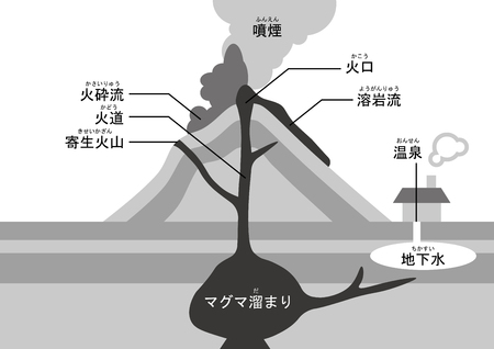 火山の構造 写真素材 - 90514358
