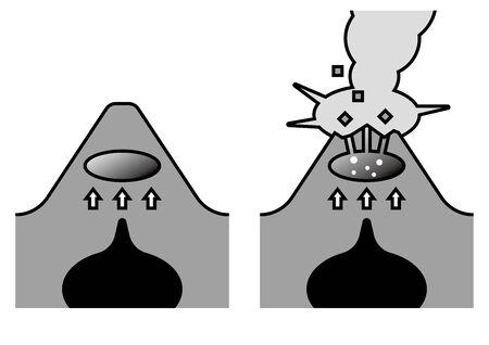 Volcano Phreatic process illustration. Çizim