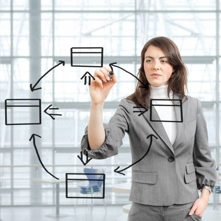 Young businesswoman drawing flow chart with marker pen. Stock Photo - 6041156