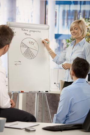 Businesspeople working together in office, Businesswoman drawing on whiteboard. photo