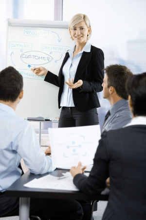 Business people sitting on presentation at office. Businesswoman presenting on white board. Stock Photo - 6508194