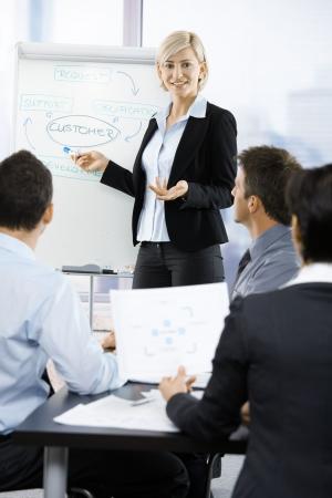 formacion empresarial: Gente de negocios, sentado en la presentaci�n en la Oficina. Empresaria presentar sobre el tablero blanco.