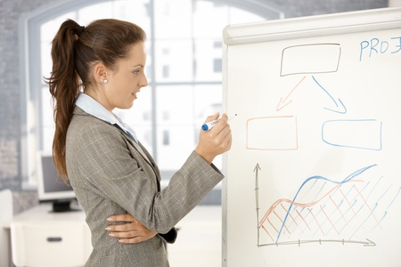 doing business: Young attractive businesswoman doing presentation in office, standing front of whiteboard, drawing diagram. Stock Photo