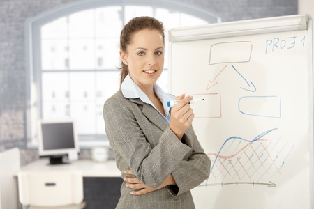 Young attractive businesswoman standing over whiteboard, doing presentation, smiling in office. photo