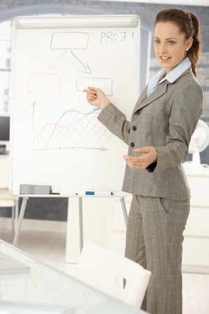 present presentation: Young attractive businesswoman doing presentation in office, standing over whiteboard, pointing, smiling.