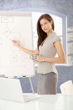 Pretty young businesswoman doing presentation in office, standing at whiteboard, pointing at figure.