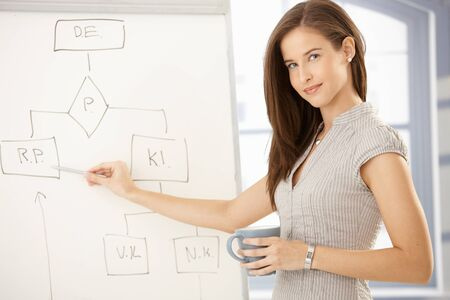 Businesswoman explaining figure on presentation, pointing at white board, having coffee, smiling confidently at camera.