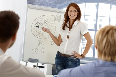 Happy businesswoman demonstrating business diagram at whiteboard to team, laughing. photo