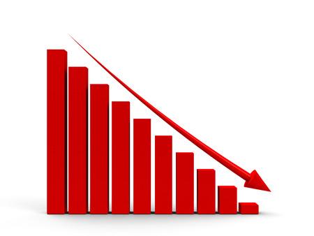Rode zakelijke grafiek met rode pijl naar beneden, drie-dimensionale rendering