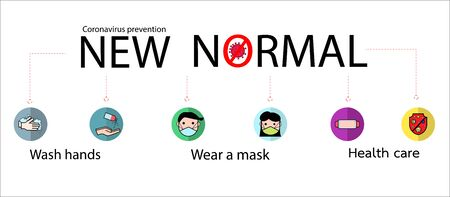 New normal lifestyle after from covid-19 period. new normal behaviors,wash hands,wear a mask,Health care.Vector lifestye and social distancing concept.