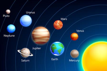 Zonnestelsel. Planeten met Zon op Donkere Hemel. Set van planeten