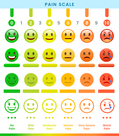 Pain Scale 0 to 10 is a Useful Method of Assessing. Ill Design.Vector illustration Medical Chart Design Vectores