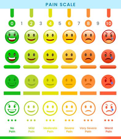 Pijn Schaal 0 tot 10 is een bruikbare methode van de beoordeling. Ill design.Vector illustratie Medische Grafiek Ontwerp