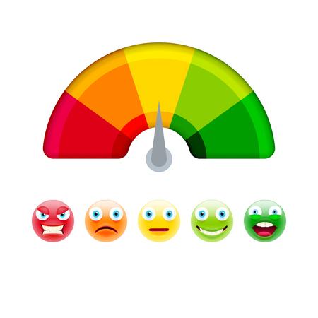 赤から緑と感情のスケールへの矢印をカラー スケール