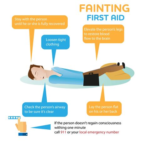 Cartoon man lay down vector illustration. Faiting first aid popular simple infographic