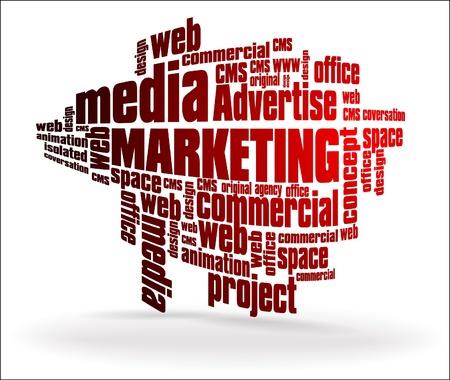 the internet: Marketing del testo