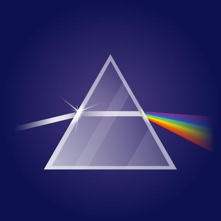prisma: Refracci�n de la luz en el prisma