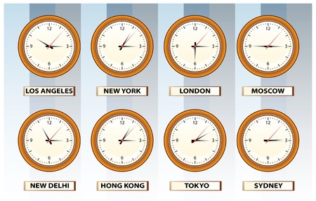 zones: wall time clocks from 8 sites in world