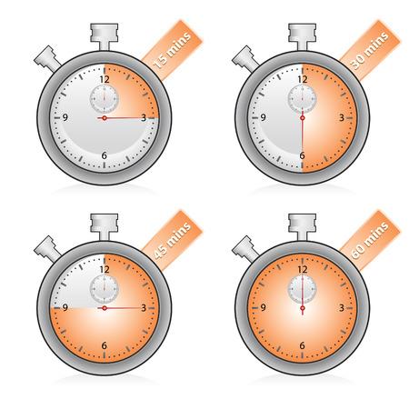 chronometer: time set in 15 minutes each  chronometer