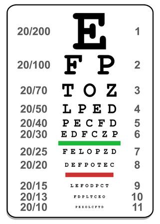 Meld u voor oog test gebruik door artsen Stock Illustratie