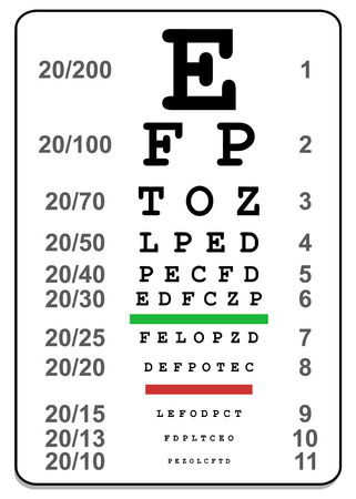 test glass: sign for eye test use by doctors