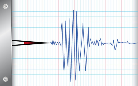 earthquakes: draw of seismometer in earthquake
