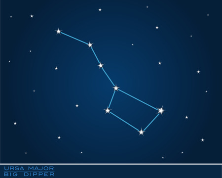 ursa major, big dipper constellation