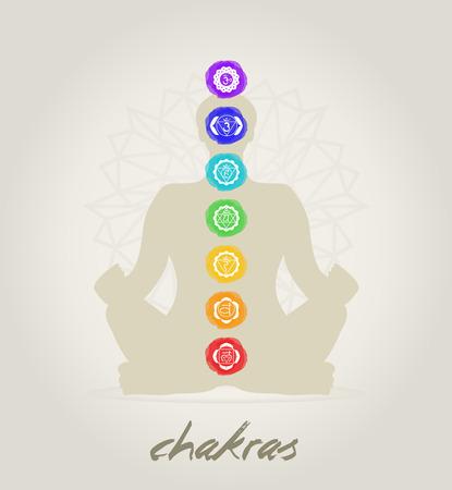 Meditation body with the seven Chakras