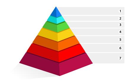 Kleur piramide hiërarchie van de behoeften Stockfoto - 48287837
