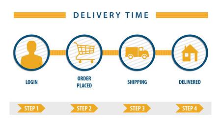 la livraison de l'interface utilisateur panier, étapes pour acheter en ligne Vecteurs