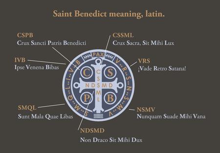 Saint benedict medall meniang in latin 矢量图像