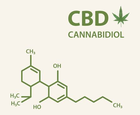 CBD molecular formula chemistry diagram Cannabidiol Stock Illustratie