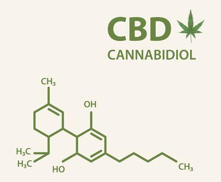 CBD molecular formula chemistry diagram Cannabidiol Illustration