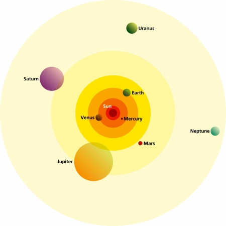 vector solar system  Illustration