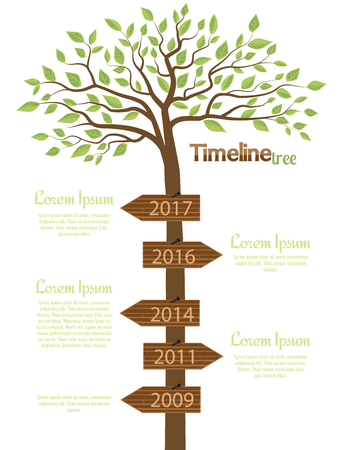 green environment: Timeline shaped tree Illustration