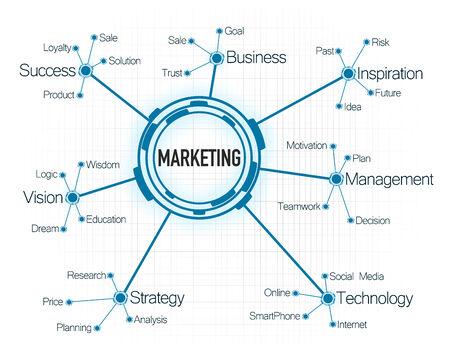 Marketing diagram with futuristic shape Stok Fotoğraf