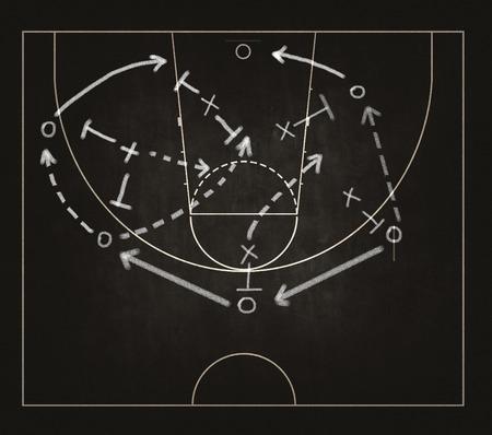 ゲームの戦略は、黒板に白いチョークで描かれました。