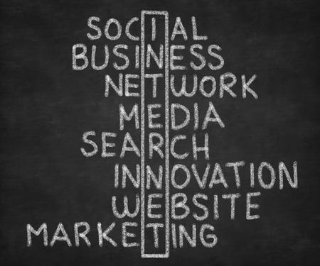 インターネットと関連する単語を黒板に。 写真素材