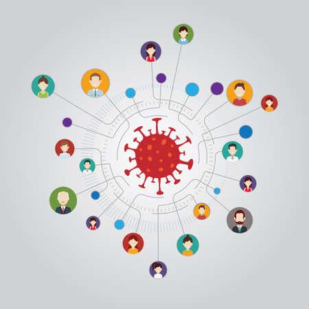 Corana Virus Connection Concept 矢量图像