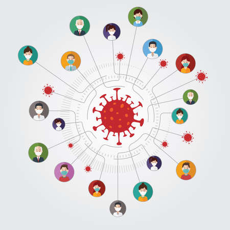 Coranavirus Covid-19 is spreading out among people. 矢量图像