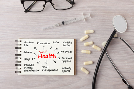 Good Health written on notebook with stethoscope,syringe,eyeglasses and pills on wooden desk.Medecine concept.