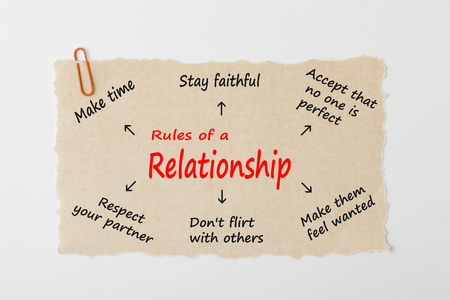 Rules of a Relationship writen on old torn paper with paperclip on white background.Business concept.Top view.