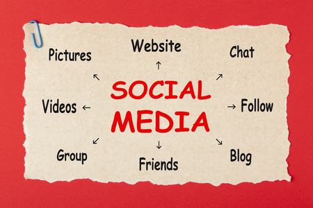 SOCIAL MEDIA diagram writen on old torn paper with paperclip on red background. Business concept.