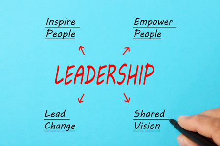 Hand drawing a LEADERSHIP diagram on a blue background. leadership concept. Stock Photo