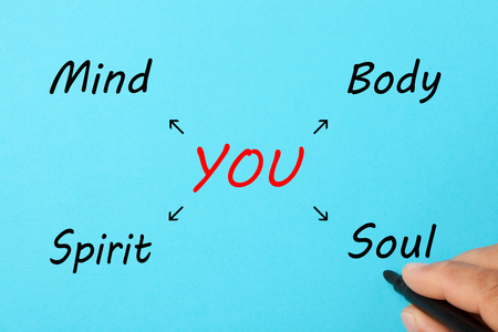 Hand drawing a Mind, Body, Spirit, Soul And You diagram on a blue background.