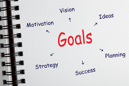 Set Goals diagram drawing on notepad. Business concept. 免版税图像