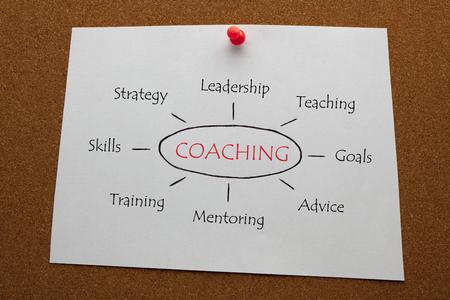 Diagramme de COACHING sur une feuille de papier blanc épinglée sur un panneau de liège. Concept d'entreprise