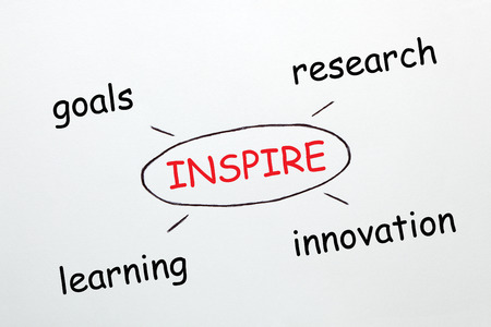 INSPIRE diagram with keywords on white background. Education concept.